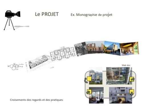 53-TER Films d'architectures habitées – En projet